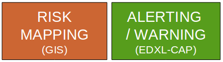 http://eden.sahanafoundation.org/raw-attachment/wiki/Deployments/SAMBRO/sambro_functions_risk-alert.png