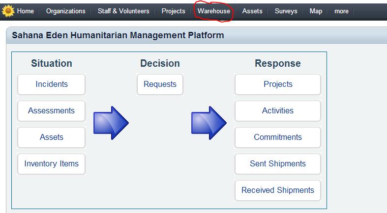 http://eden.sahanafoundation.org/raw-attachment/wiki/UserGuidelines/Inventory/AdjustStockLevels/Start-up.PNG